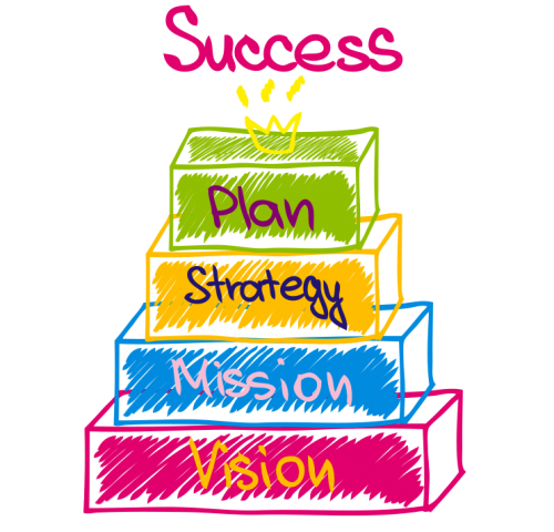 plan for financial success